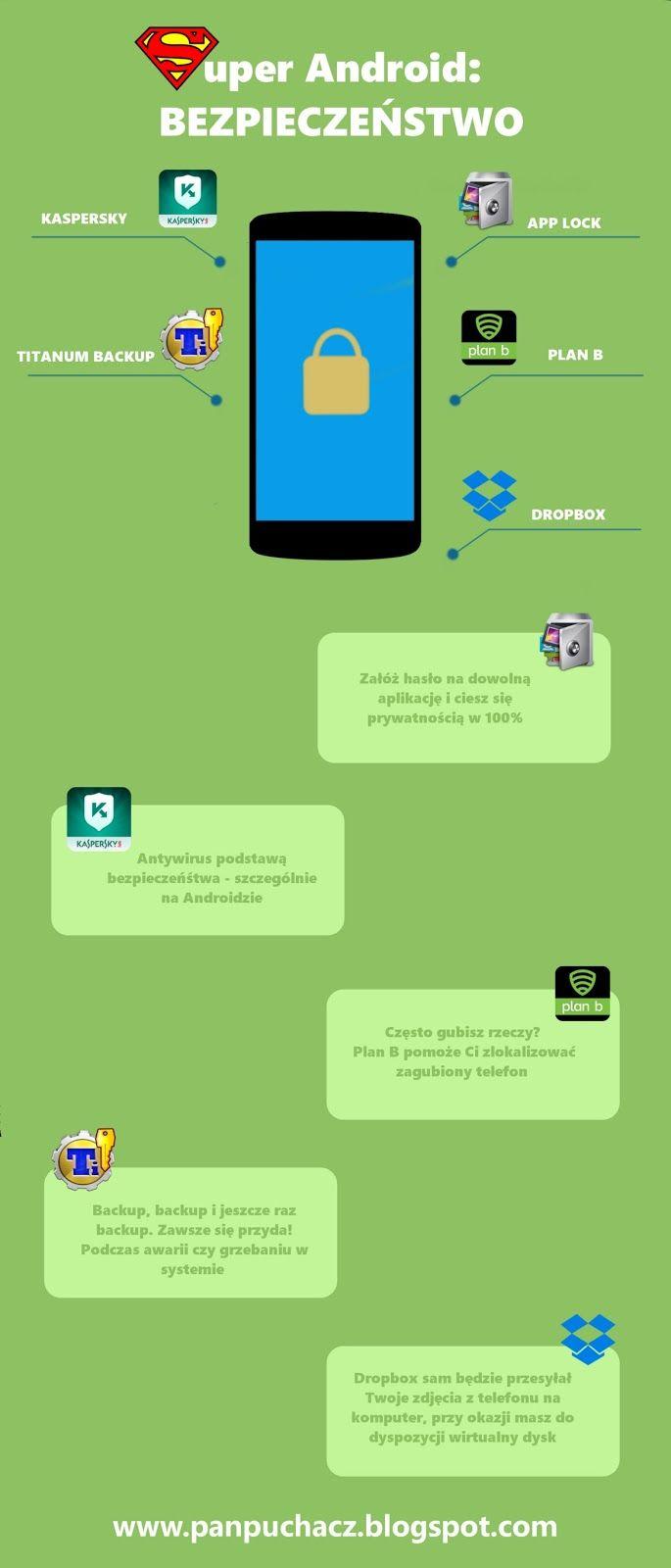 Aplikacje na Androida: Bezpieczeńśtwo