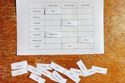 Dziś pomysł na połączenie nauki kodowania   z odmianą rzeczownika przez przypadki.      Zabawa jest bardzo prosta - przygotowujemy tabe...