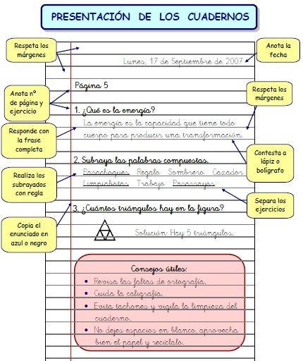 'La coevaluación en el aprendizaje'. Cuaderno modelo.