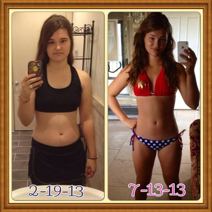5 months of CrossFit, Hot Yoga and 80/10/10 Raw Food! This ...