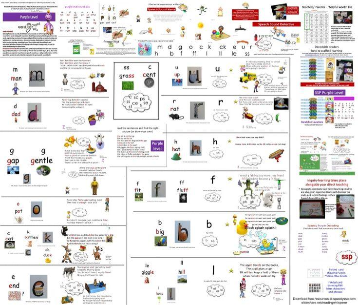 ssp-purple-level-a3-poster-for-children by Read Australia via Slideshare