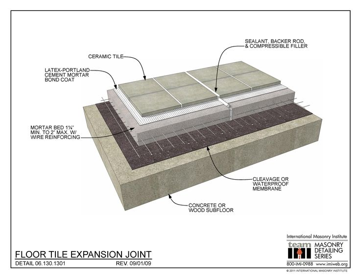 06.130.1301: Floor Tile Expansion Joint | International Masonry Institute