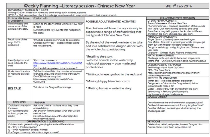 Literacy session planning