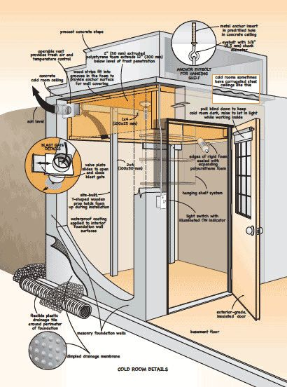 plans retrofit basement cold rooms what to do with all the vegetables