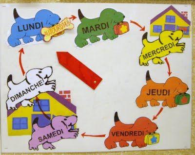 La petite école dans la prairie : la maternelle de Naternelle TPS PS MS