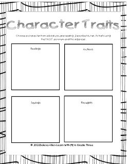 33 best images about character traits on pinterest the head graphic organizers and patricia. Black Bedroom Furniture Sets. Home Design Ideas