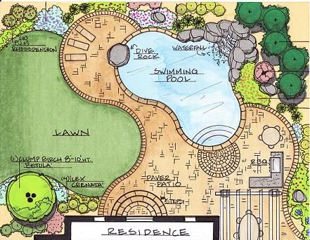 Hand sketch landscape design landscape design for Landscape house plan