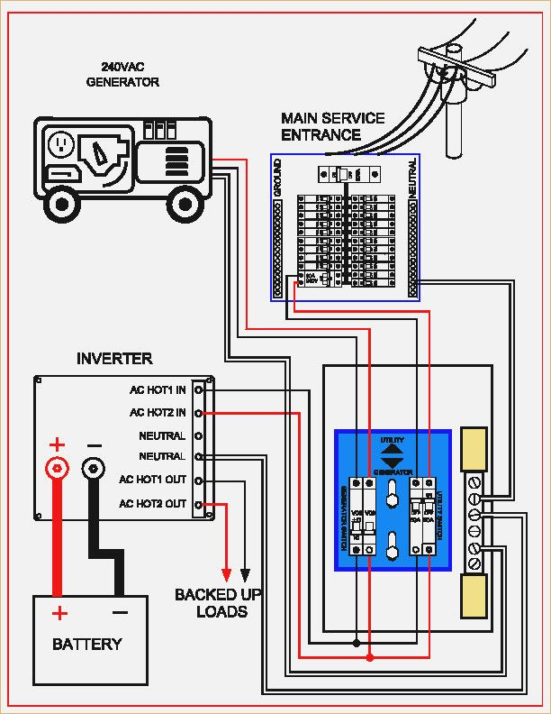 Image result for generator transfer switch wiring | Transfer ... 100 amp manual transfer switch wiring diagram Pinterest