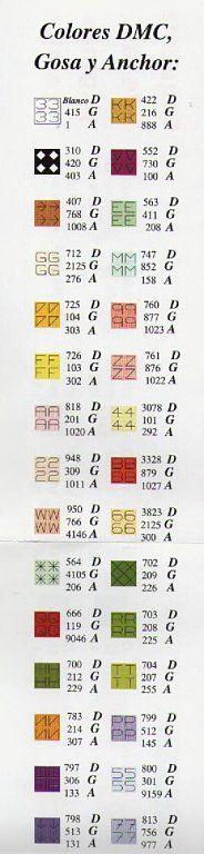 Medidor pajaritos-lista de colores 1ª