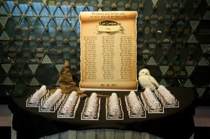 A Bat Mitzvah with a Harry Potter theme.