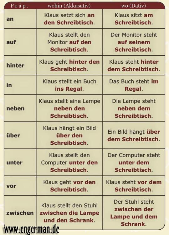 431 best images about german grammar on pinterest for Dativ akkusativ prapositionen