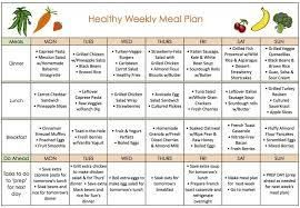 Ca  30 Resultater: Diet Plan For Weight Loss Pcos