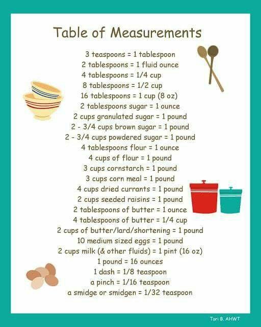 Kitchen 101 https://m.facebook.com/craftsdiy/posts/1083767634976628