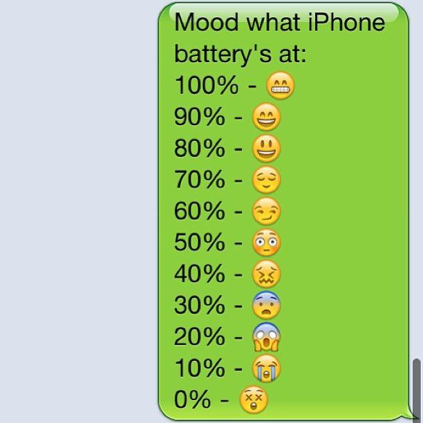 This is how it feels! #emoji #emojiart