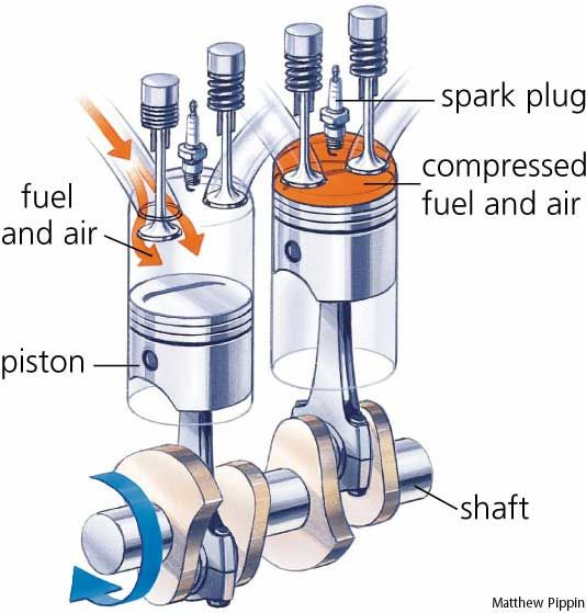 Why Poppet Valve is Universal used in Automobile sector?