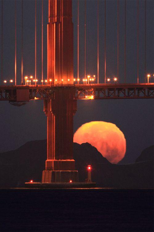 ➗Full Moon under the Bridge – Golden Gate Bridge Arch