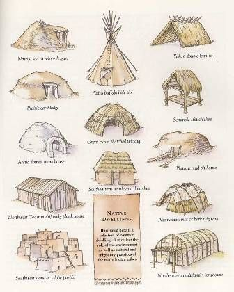 You Will Know Us By Our Homes - A Project Archaeology Native American Study: Introduction