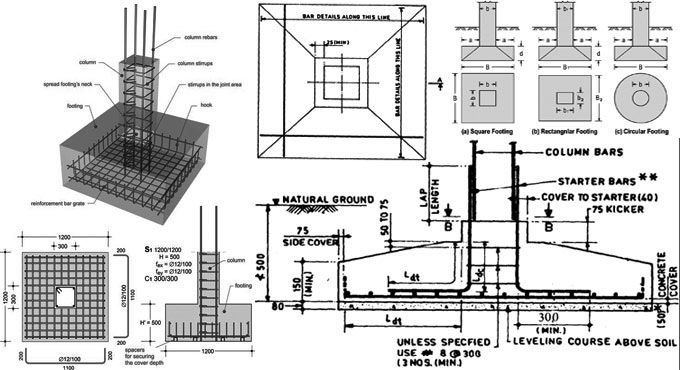 Isolated Footing Details How To Calculate The Materials For This Type Of Footing Concrete Footings Civil Engineering Design Architecture Design Concept