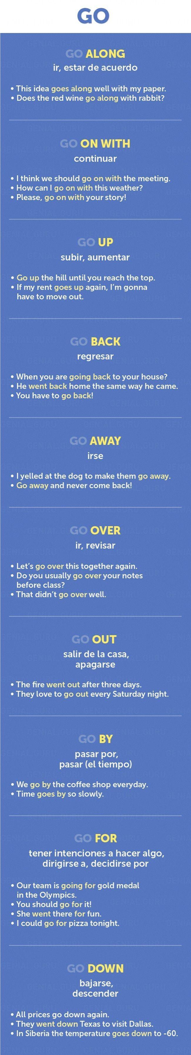 Megapost: Aprendes Ingles? Tablas con Frases,Verbos... - Taringa!