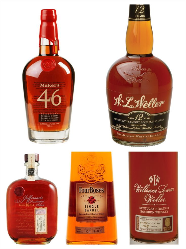 46 is a favorite.  The Idiot's Guide to Not Drinking Pappy Van Winkle.