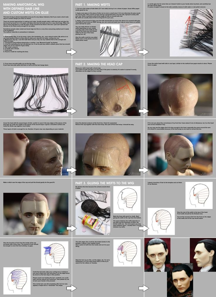 Male Wigging Tutorial: anatomical wig with defined hair line by ~scargeear on deviantART