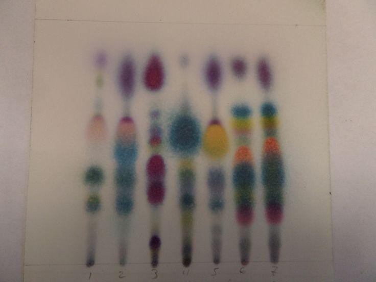 Cromatografía en capa fina de aceites esenciales