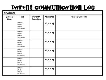 Individual student Parent Communication Log....parents can make a similar log to record their communication with the school.