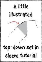 Illustrated tutorial for Short Rows with Shadow Twin - great for Drop Down, Set in Sleeves