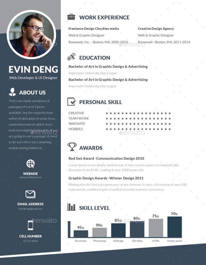 Resume Bundle Template Volume 2 Clean Resume Creative Design Agency Templates