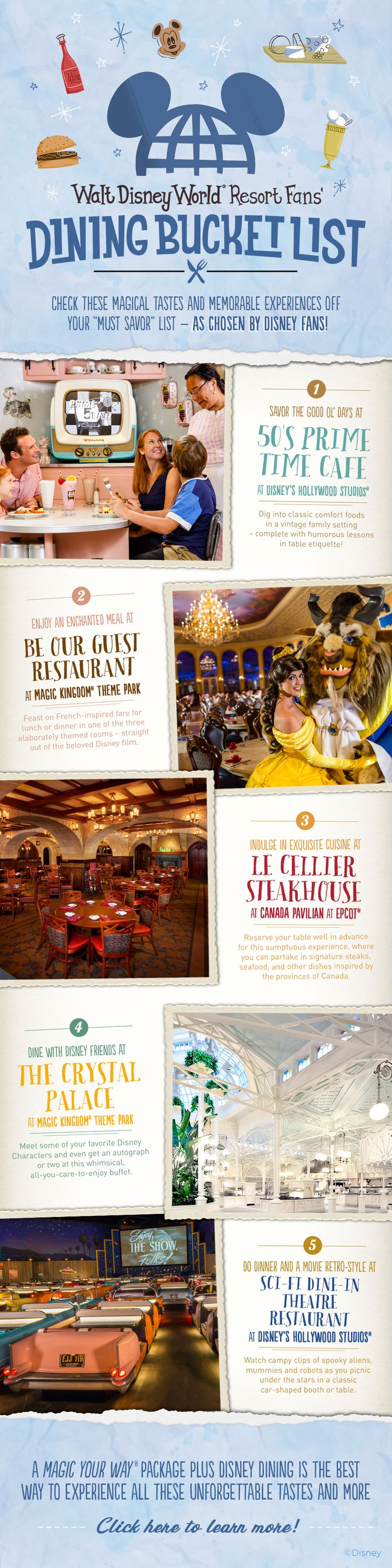 Been to them all!! Walt Disney World Resort Fans' Dining Bucket List. #vacation #tips #tricks #BeOurGuest #BeautyandtheBeast #DisneyCharacters
