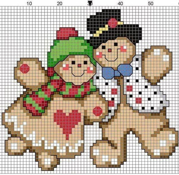 """101 Likes, 3 Comments - Free cross stitch patterns (@cross_stitch_free_pattern) on Instagram: """"#crossstitch #pattern #freepattern #freecrossstitch #embroidery #freeembroiderypattern…"""""""