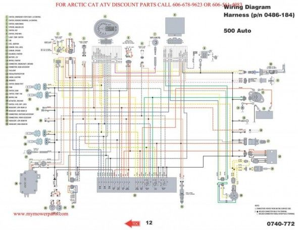 2001 arctic cat 400 4x4 wiring diagram di 2020 1995 polaris 300 4x4 wiring diagram  pinterest