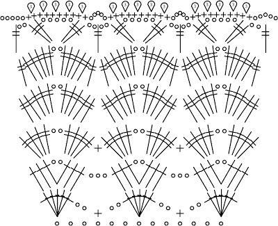 Мобильный LiveInternet Юбочка для моей доченьки Елизаветы | вязание_шитьё_рукоделие - Дневник вязание_шитьё_рукоделие |