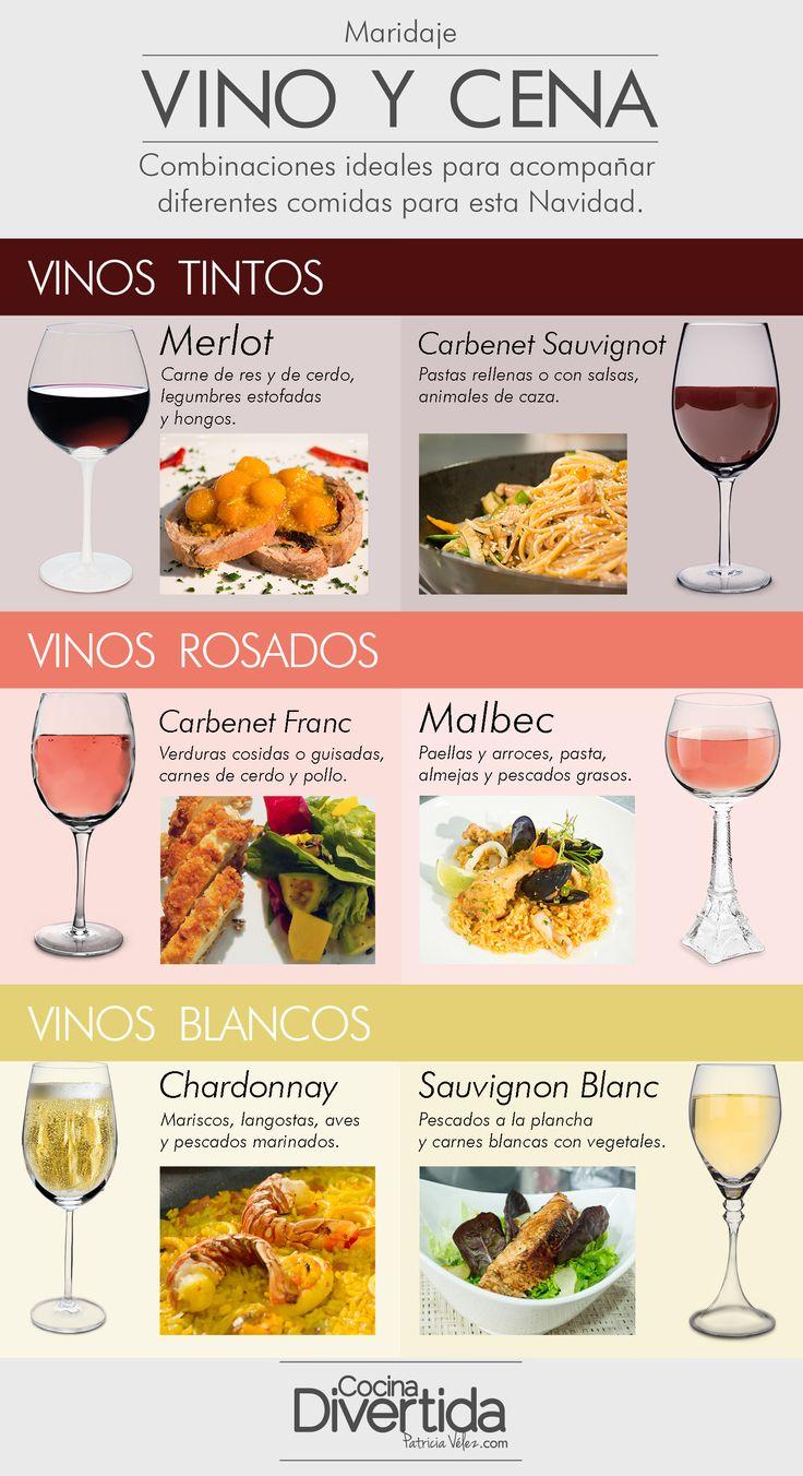 #wine Una forma básica de #maridar tus comidas con los #vinos que prefieras.