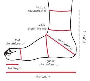 Learn how to make custom socks in this expert article.