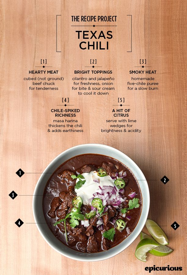Recipe Project: Texas Chili Skip the beans. Shun the ground meat. This Lone Star State bowl of red delivers long-simmered flavor that you can't get from the average chili