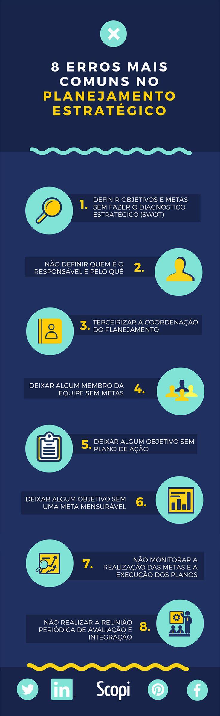 8 erros mais comuns no planejamento estratégico