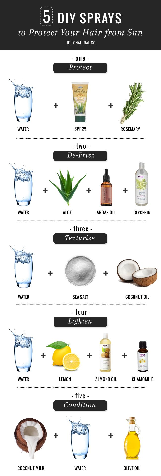 5 DIY Ways To Protect Your Hair from Sun, Heat Humidity | http://hellonatural.co/how-to-protect-your-hair-from-sun-heat-humidity-with-diy-sprays/