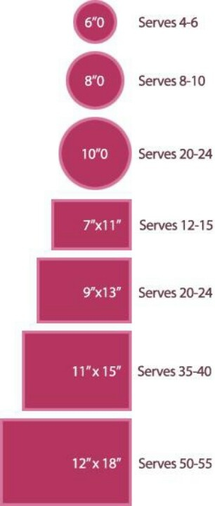 how much wedding cake should i get wedding cake size chart s wedding 15554