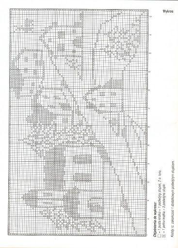Serwety filetowe i inne - Zosia32 - Álbumes web de Picasa village overlay for Christmas tree skirt.