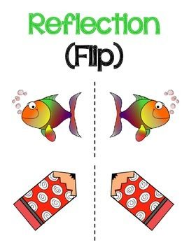 This is a set of posters showing examples of these three types of shape transformations:  - Reflections = flips  - Translations = slides  - Rotations = turns These posters are colored and include graphics that show what actually happens to these shapes after they are transformed. The posters are large enough that students can see them from most places in a classroom.