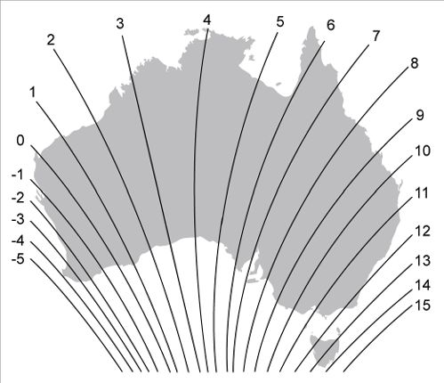 A map of Australia with contour lines starting south of the continent and fanning outwards as they pass north over the continent. On the far left (south-western WA), true north is indicated as -5 degrees west of magnetic north. On the far right (east of Tasmania), true north is indicated as 15 degrees west of magnetic north.   Adelaide- Evanston Gardens is Latitude -34○ 37m 27s and Longditude 135○ 43m 9s. True North = 6.821 west of magnetic north.