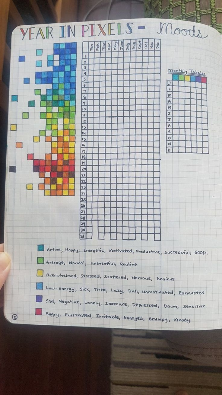 Bullet Journal Mood Tracker Inspiration Gallery