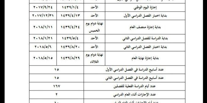 التقويم الدراسي للأعوام الدراسية من عام ١٤٣٨ ١٤٤٣ ملتقى معلمي السعودية خبرك الأن Sheet Music Supportive