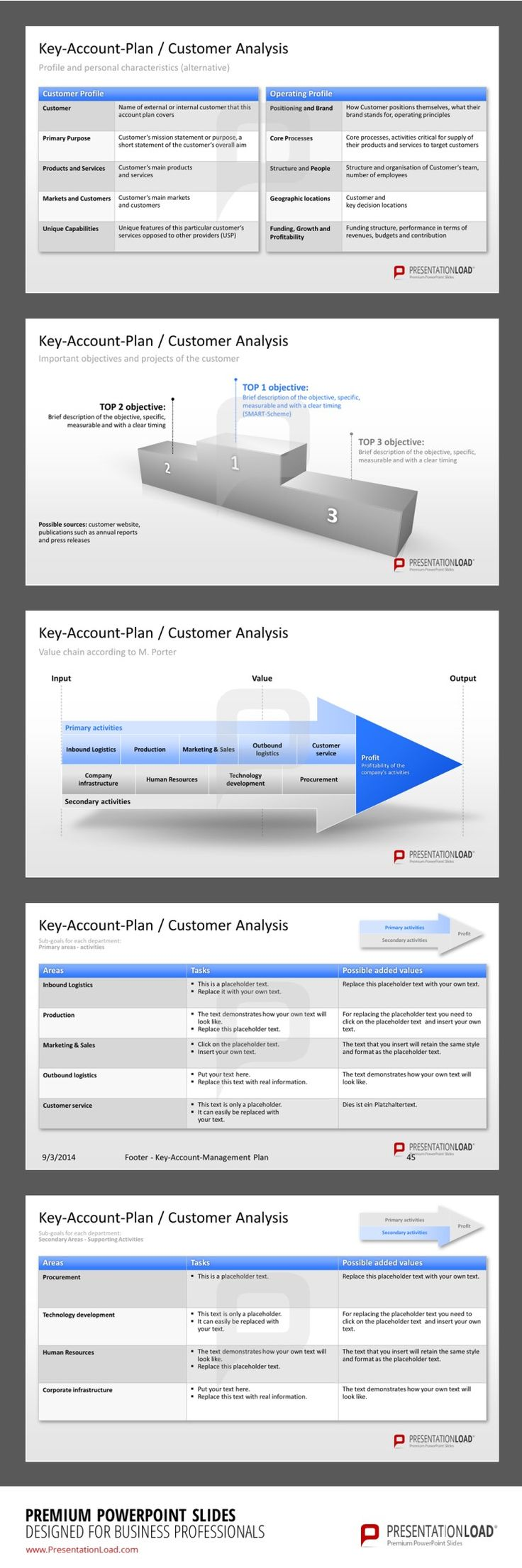 account plan template powerpoint