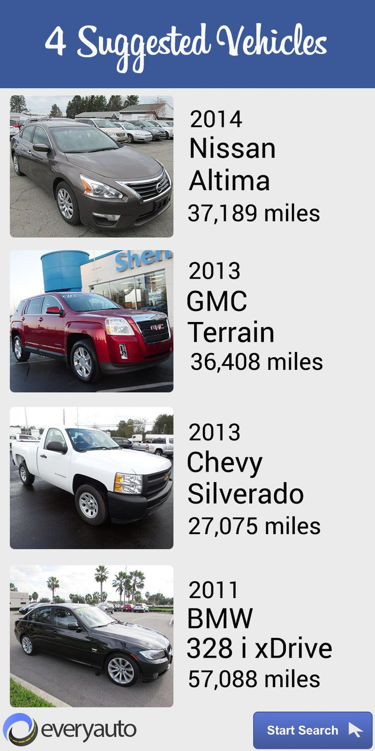 Search over 1 8 million cars trucks and suvs in our inventory vehicles starting from