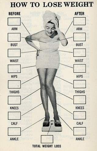 Chart your measurements!