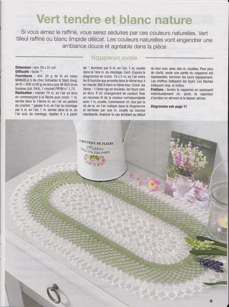 créations crochet: De l'ovale