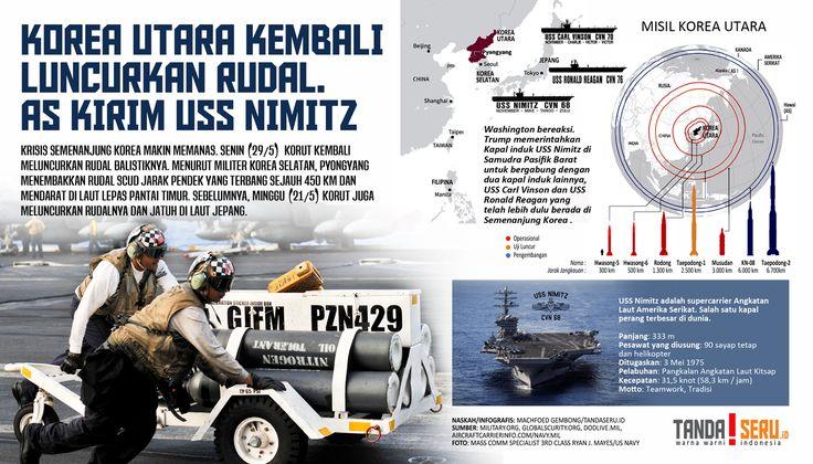 Amerika Serikat Kirim Kapal Induk USS Nimitz ke Semenanjung Korea