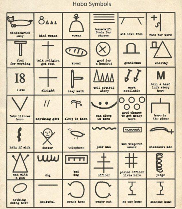 97 Best Magical Symbols Images On Pinterest Tattoo Ideas Runes